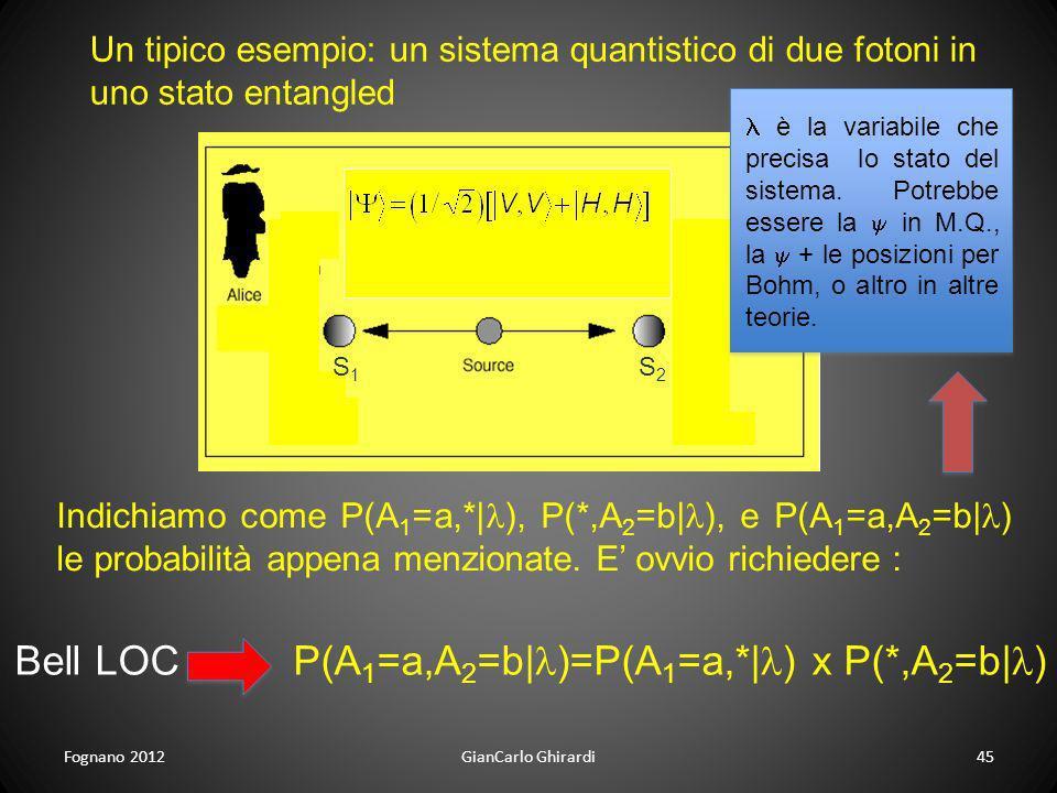 Fognano 2012GianCarlo Ghirardi45 Un tipico esempio: un sistema quantistico di due fotoni in uno stato entangled S1S1 S2S2 Indichiamo come P(A 1 =a,*|