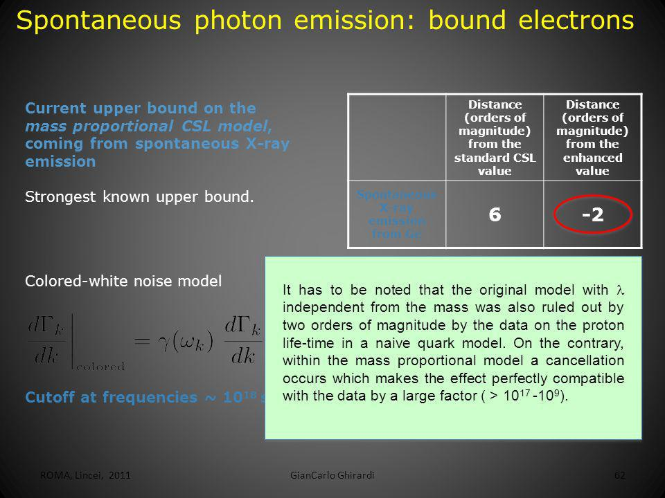 ROMA, Lincei, 2011GianCarlo Ghirardi62 Spontaneous photon emission: bound electrons Distance (orders of magnitude) from the standard CSL value Distanc