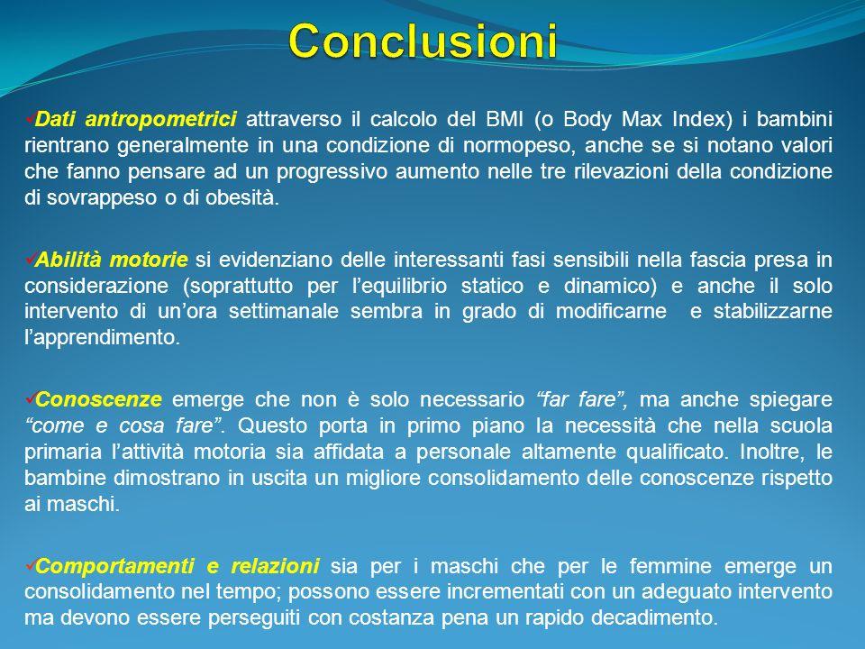 Dati antropometrici attraverso il calcolo del BMI (o Body Max Index) i bambini rientrano generalmente in una condizione di normopeso, anche se si nota