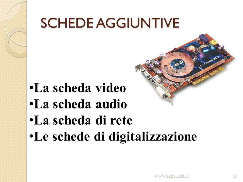 SCHEDE AGGIUNTIVE WWW.SMAURO.IT13 La scheda video La scheda audio La scheda di rete Le schede di digitalizzazione