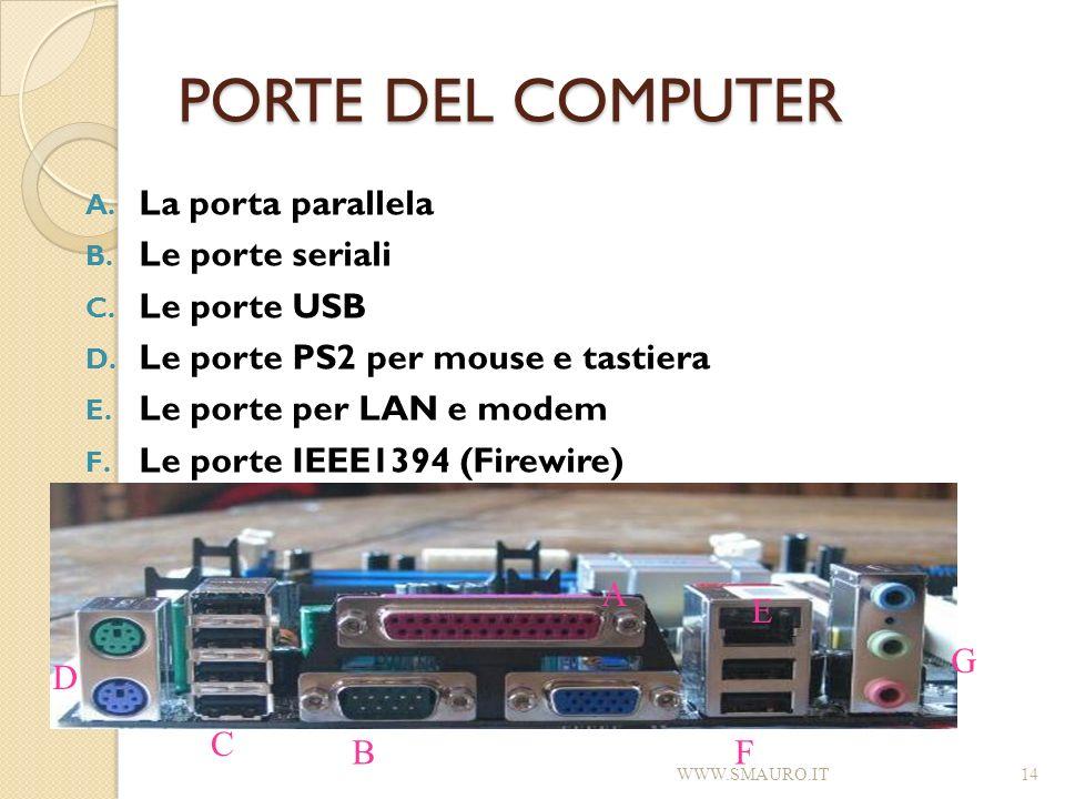 PORTE DEL COMPUTER A. La porta parallela B. Le porte seriali C. Le porte USB D. Le porte PS2 per mouse e tastiera E. Le porte per LAN e modem F. Le po