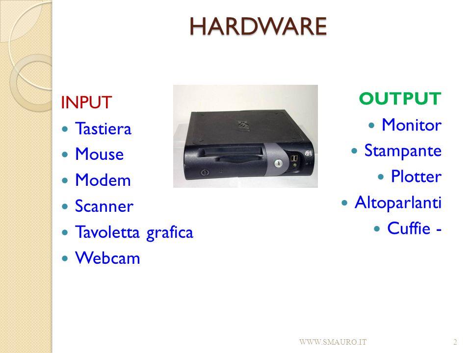 HARDWARE INPUT Tastiera Mouse Modem Scanner Tavoletta grafica Webcam OUTPUT Monitor Stampante Plotter Altoparlanti Cuffie - WWW.SMAURO.IT2