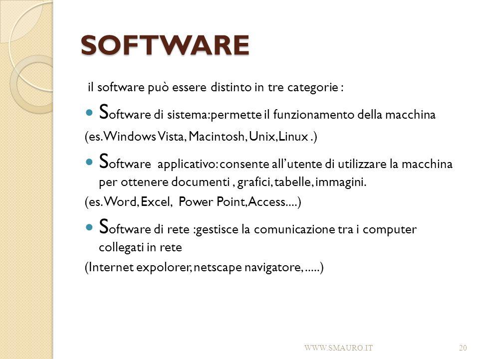 SOFTWARE il software può essere distinto in tre categorie : S oftware di sistema:permette il funzionamento della macchina (es.Windows Vista, Macintosh