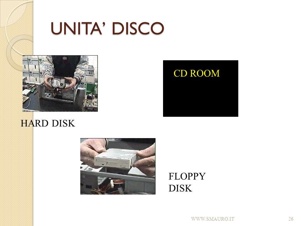 UNITA DISCO WWW.SMAURO.IT26 HARD DISK FLOPPY DISK CD ROOM