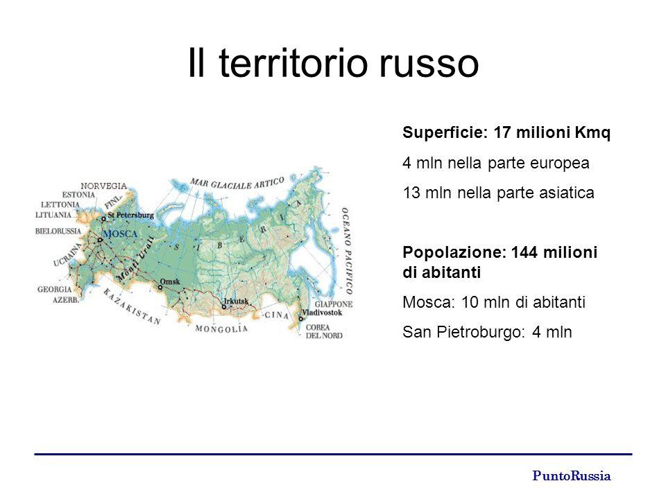 PuntoRussia Il territorio russo Superficie: 17 milioni Kmq 4 mln nella parte europea 13 mln nella parte asiatica Popolazione: 144 milioni di abitanti Mosca: 10 mln di abitanti San Pietroburgo: 4 mln