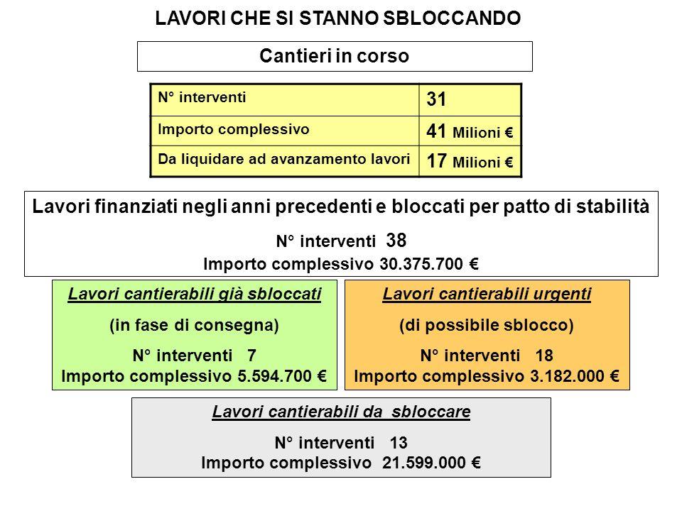 Lavori finanziati negli anni precedenti e bloccati per patto di stabilità Lavori cantierabili già sbloccati (in fase di consegna) N° interventi 7 Importo complessivo 5.594.700