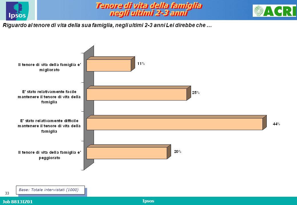 Job 8813IZ01 Ipsos 33 Riguardo al tenore di vita della sua famiglia, negli ultimi 2-3 anni Lei direbbe che … Base: Totale intervistati (1000) Tenore di vita della famiglia negli ultimi 2-3 anni Tenore di vita della famiglia negli ultimi 2-3 anni