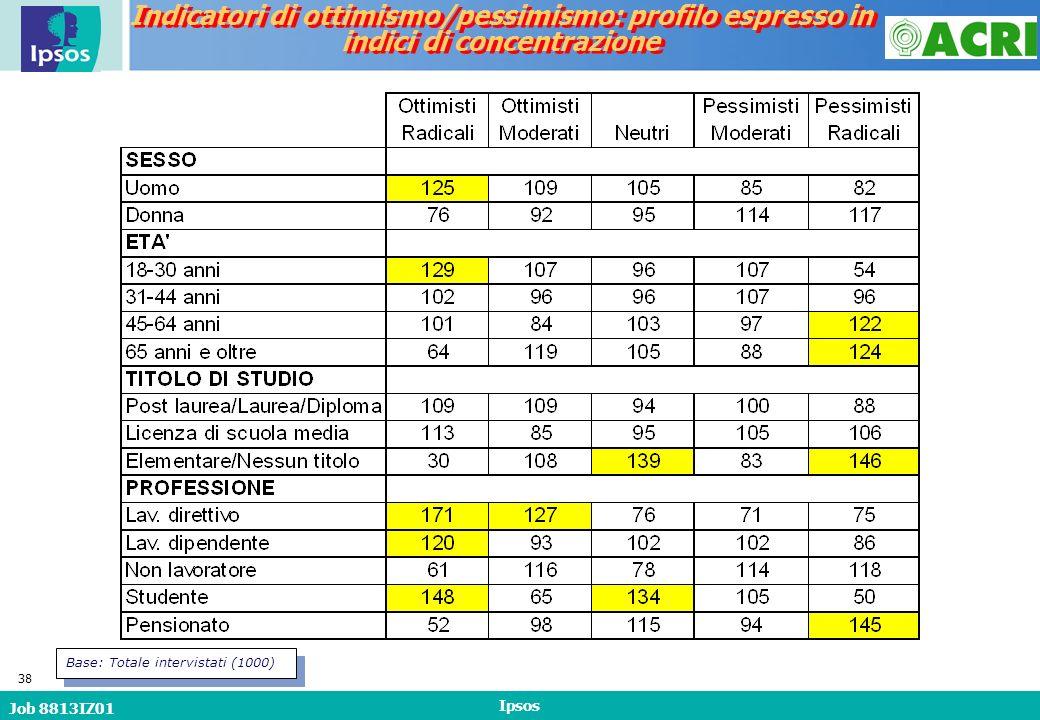 Job 8813IZ01 Ipsos 38 Indicatori di ottimismo/pessimismo: profilo espresso in indici di concentrazione Indicatori di ottimismo/pessimismo: profilo espresso in indici di concentrazione Base: Totale intervistati (1000)