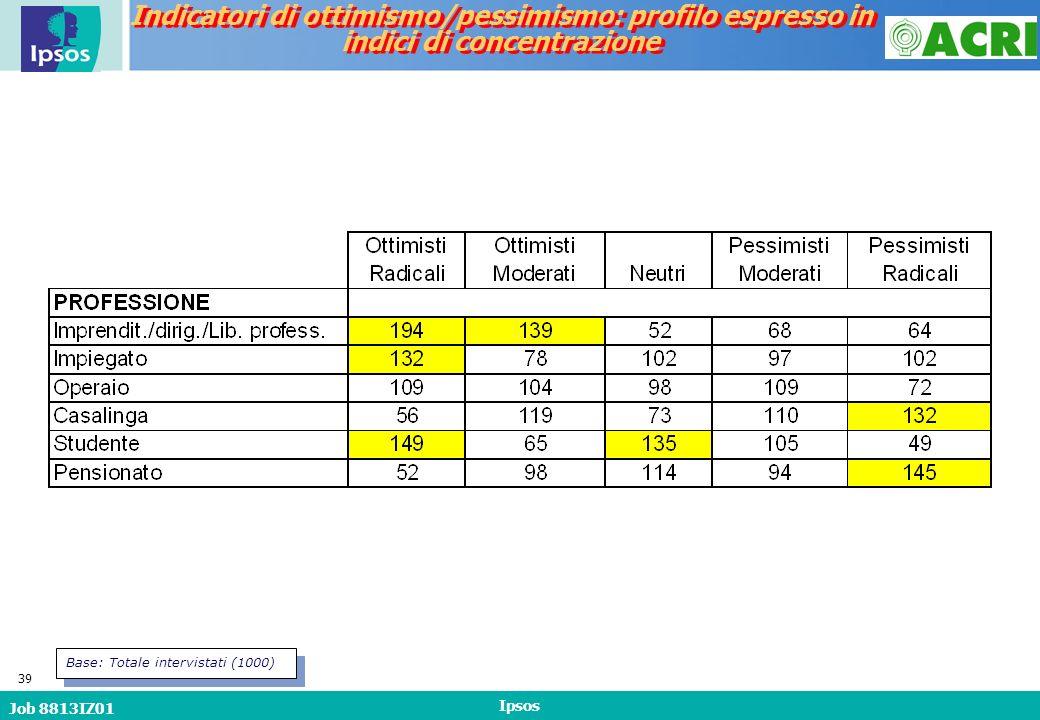 Job 8813IZ01 Ipsos 39 Indicatori di ottimismo/pessimismo: profilo espresso in indici di concentrazione Indicatori di ottimismo/pessimismo: profilo espresso in indici di concentrazione Base: Totale intervistati (1000)