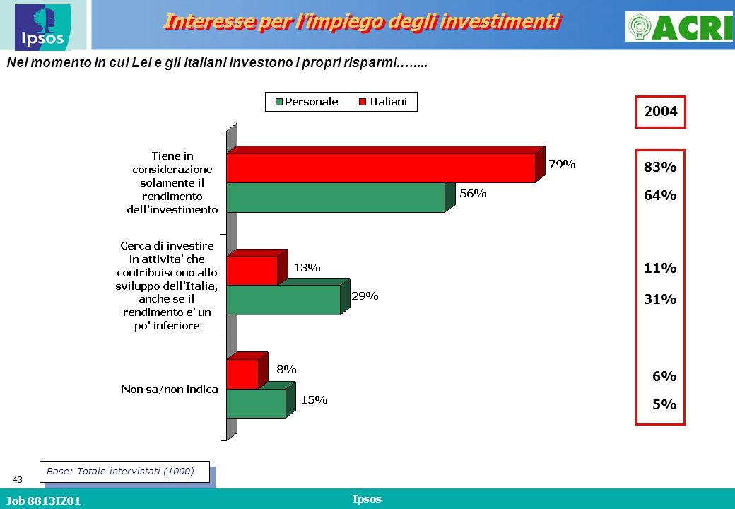 Job 8813IZ01 Ipsos 43 Nel momento in cui Lei e gli italiani investono i propri risparmi.…....