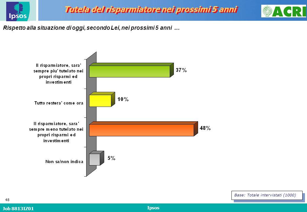 Job 8813IZ01 Ipsos 48 Rispetto alla situazione di oggi, secondo Lei, nei prossimi 5 anni … Base: Totale intervistati (1000) Tutela del risparmiatore nei prossimi 5 anni