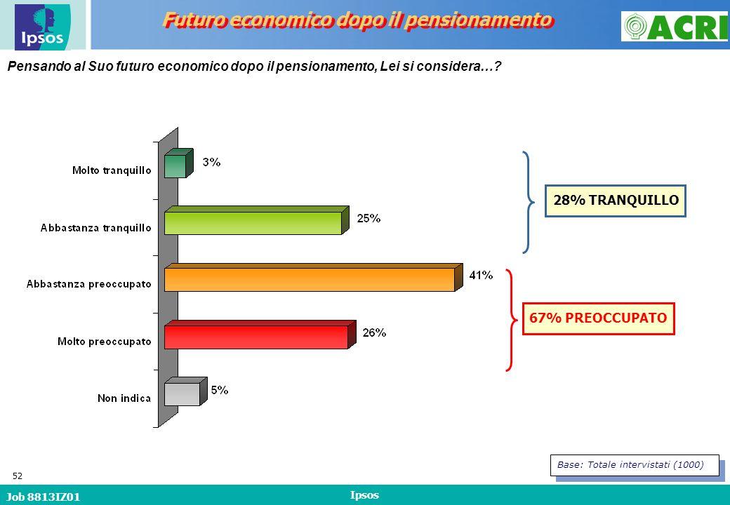 Job 8813IZ01 Ipsos 52 Pensando al Suo futuro economico dopo il pensionamento, Lei si considera….