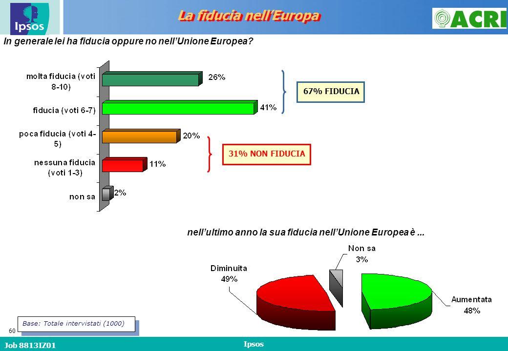 Job 8813IZ01 Ipsos 60 In generale lei ha fiducia oppure no nellUnione Europea.