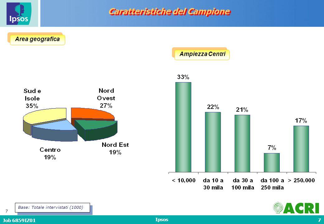 7 Job 6859IZ01 Ipsos 7 Caratteristiche del Campione Area geografica Ampiezza Centri Base: Totale intervistati (1000)