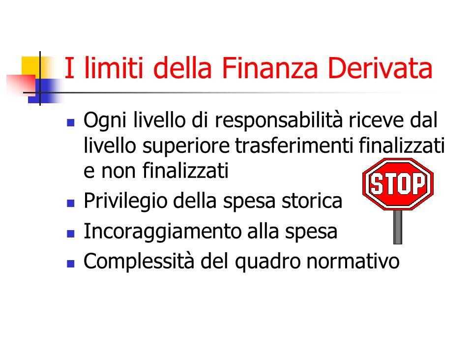 I limiti della Finanza Derivata Ogni livello di responsabilità riceve dal livello superiore trasferimenti finalizzati e non finalizzati Privilegio della spesa storica Incoraggiamento alla spesa Complessità del quadro normativo