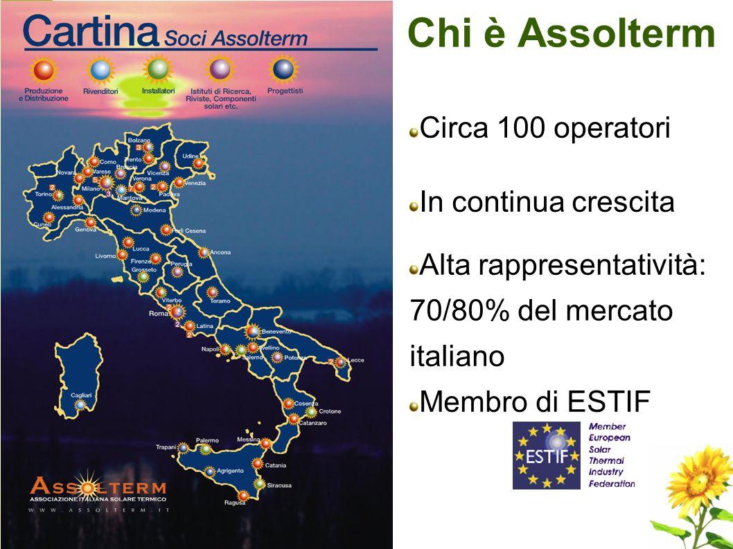 www.assolterm.it 2 Chi è Assolterm Circa 100 operatori In continua crescita Alta rappresentatività: 70/80% del mercato italiano Membro di ESTIF