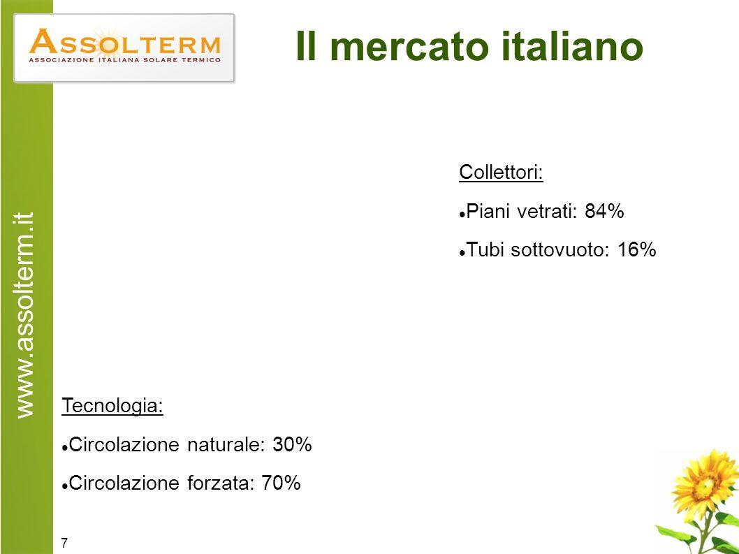 www.assolterm.it 7 Il mercato italiano Collettori: Piani vetrati: 84% Tubi sottovuoto: 16% Tecnologia: Circolazione naturale: 30% Circolazione forzata: 70%