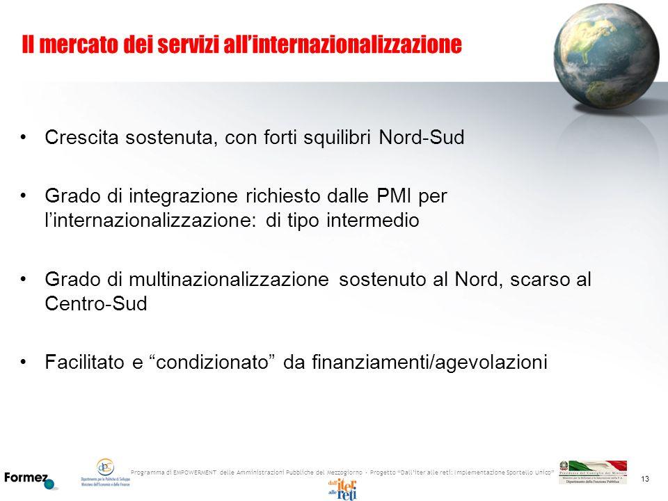 Programma di EMPOWERMENT delle Amministrazioni Pubbliche del Mezzogiorno - Progetto Dalliter alle reti: Implementazione Sportello Unico 13 Il mercato