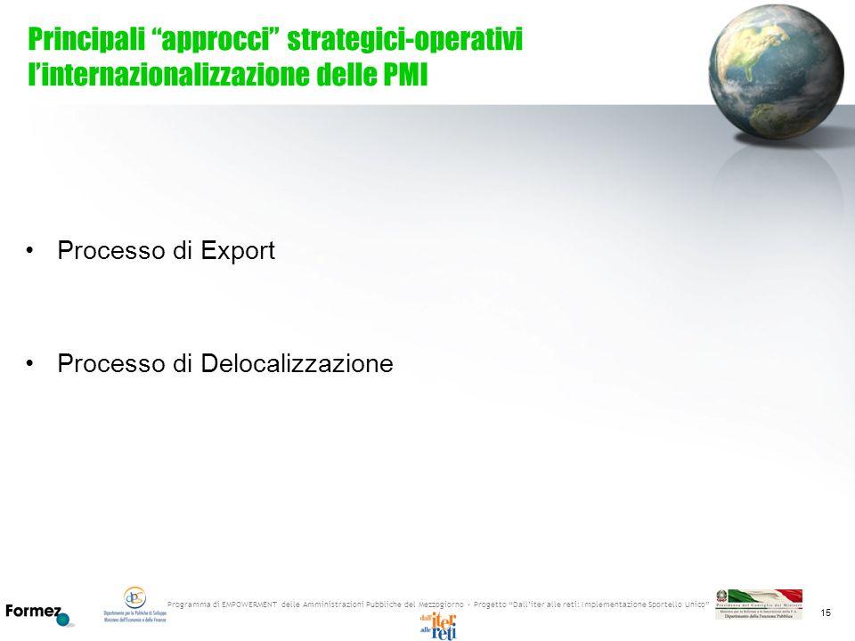 Programma di EMPOWERMENT delle Amministrazioni Pubbliche del Mezzogiorno - Progetto Dalliter alle reti: Implementazione Sportello Unico 15 Principali