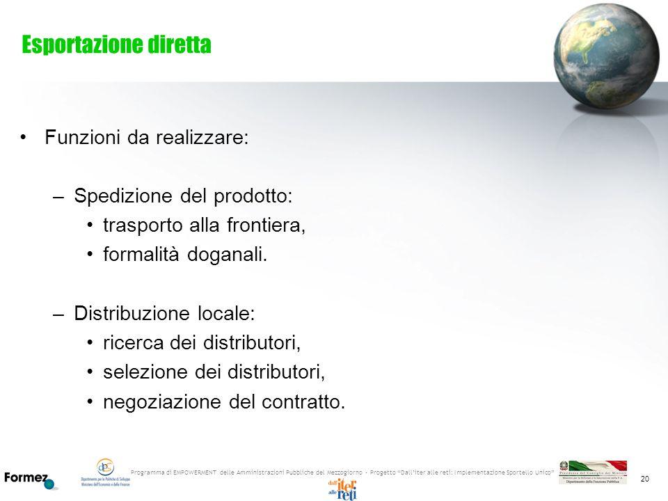 Programma di EMPOWERMENT delle Amministrazioni Pubbliche del Mezzogiorno - Progetto Dalliter alle reti: Implementazione Sportello Unico 20 Esportazion