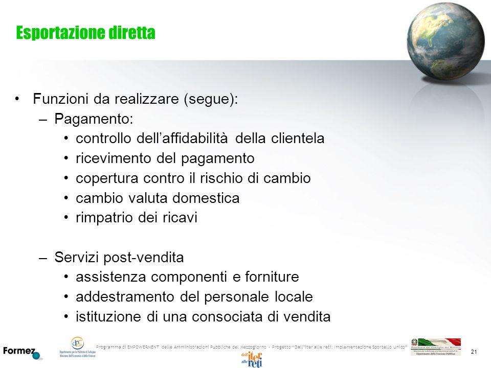 Programma di EMPOWERMENT delle Amministrazioni Pubbliche del Mezzogiorno - Progetto Dalliter alle reti: Implementazione Sportello Unico 21 Esportazion