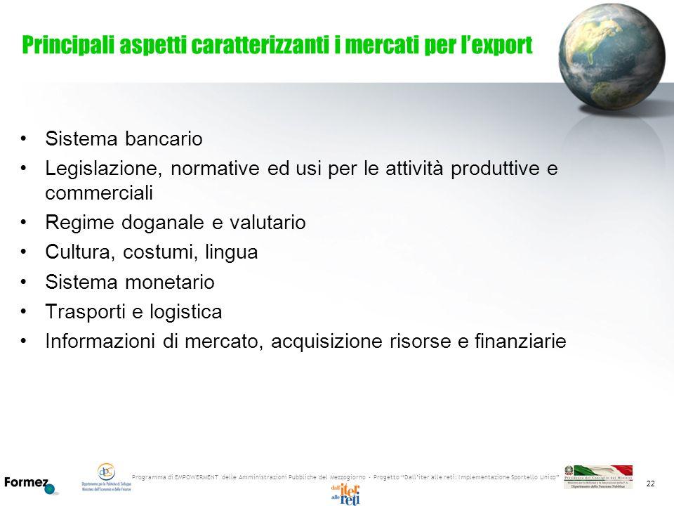 Programma di EMPOWERMENT delle Amministrazioni Pubbliche del Mezzogiorno - Progetto Dalliter alle reti: Implementazione Sportello Unico 22 Principali
