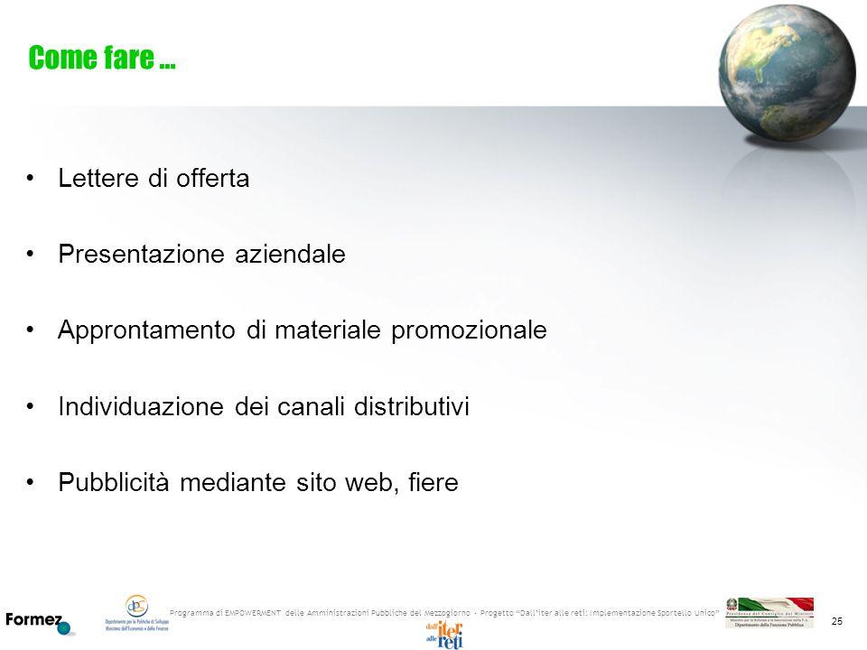Programma di EMPOWERMENT delle Amministrazioni Pubbliche del Mezzogiorno - Progetto Dalliter alle reti: Implementazione Sportello Unico 25 Come fare …