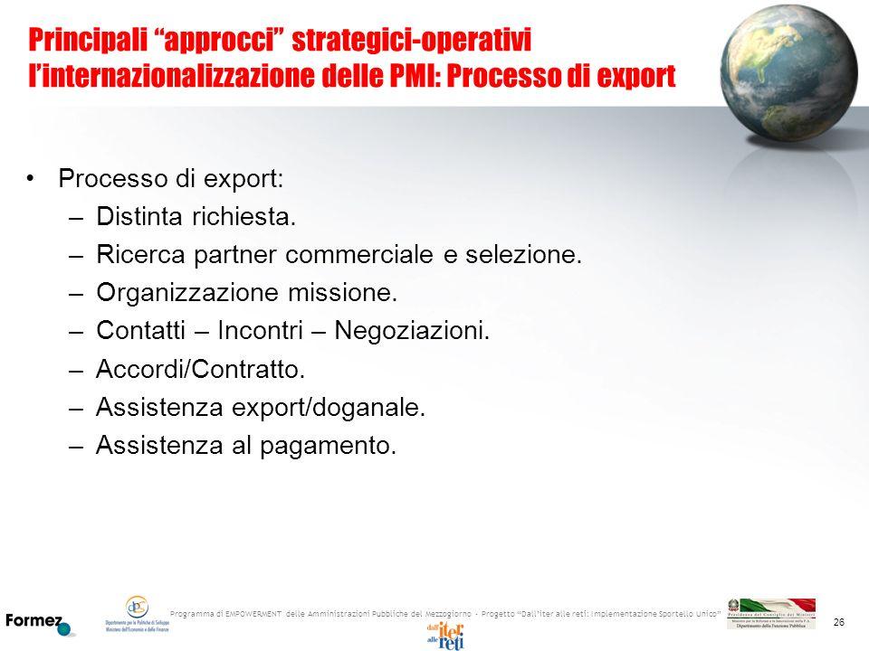 Programma di EMPOWERMENT delle Amministrazioni Pubbliche del Mezzogiorno - Progetto Dalliter alle reti: Implementazione Sportello Unico 26 Principali
