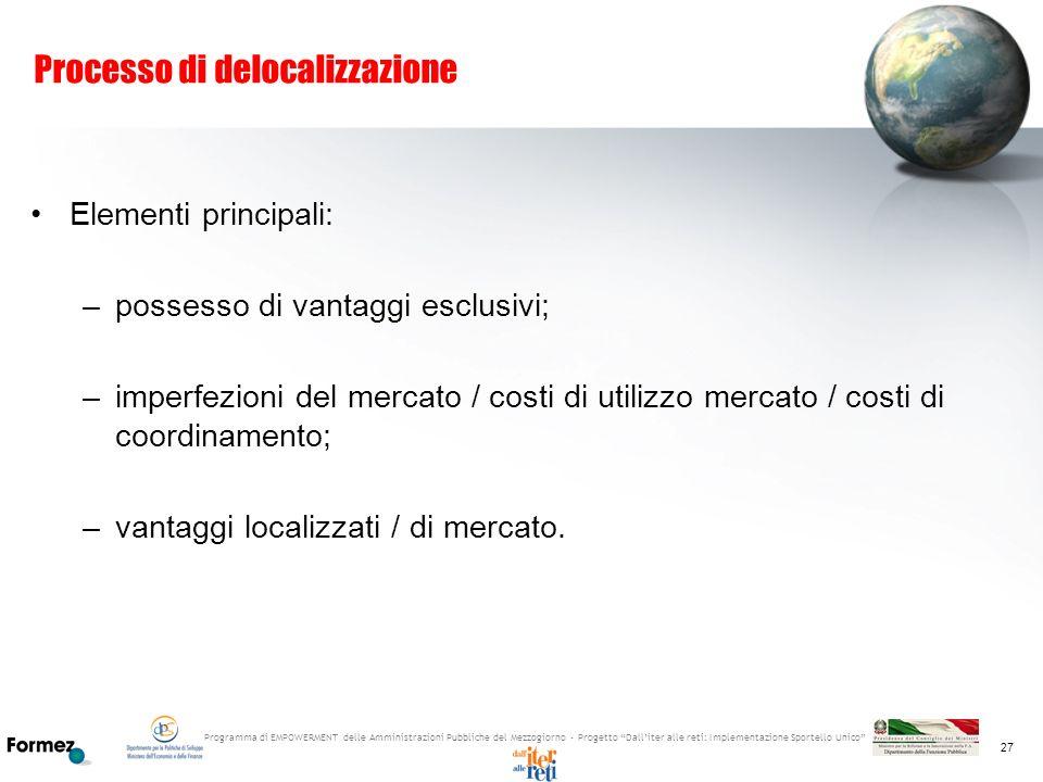 Programma di EMPOWERMENT delle Amministrazioni Pubbliche del Mezzogiorno - Progetto Dalliter alle reti: Implementazione Sportello Unico 27 Processo di