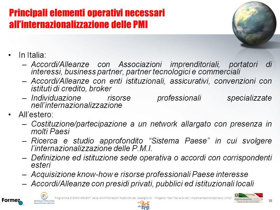 Programma di EMPOWERMENT delle Amministrazioni Pubbliche del Mezzogiorno - Progetto Dalliter alle reti: Implementazione Sportello Unico 35 Principali