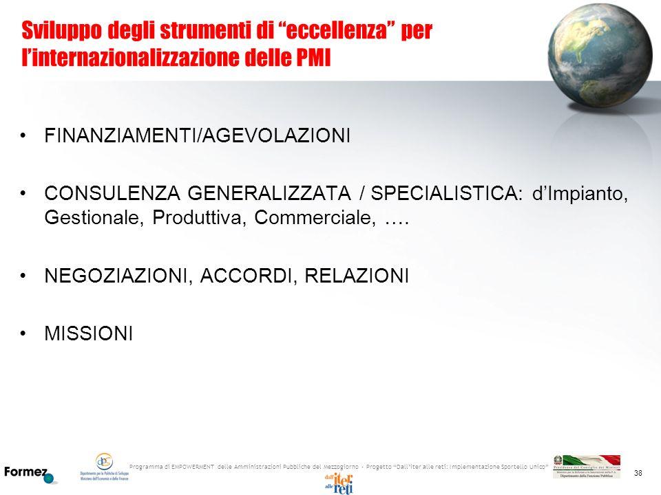 Programma di EMPOWERMENT delle Amministrazioni Pubbliche del Mezzogiorno - Progetto Dalliter alle reti: Implementazione Sportello Unico 38 Sviluppo de