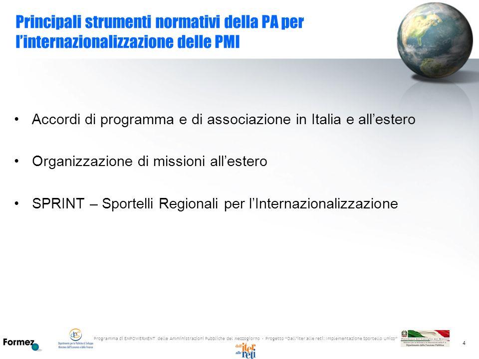 Programma di EMPOWERMENT delle Amministrazioni Pubbliche del Mezzogiorno - Progetto Dalliter alle reti: Implementazione Sportello Unico 4 Principali s