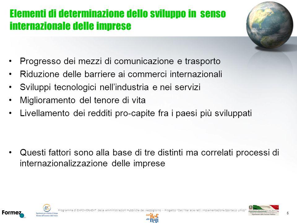 Programma di EMPOWERMENT delle Amministrazioni Pubbliche del Mezzogiorno - Progetto Dalliter alle reti: Implementazione Sportello Unico 5 Elementi di