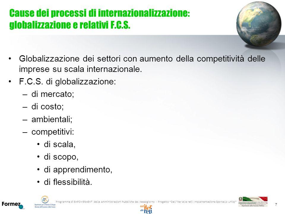 Programma di EMPOWERMENT delle Amministrazioni Pubbliche del Mezzogiorno - Progetto Dalliter alle reti: Implementazione Sportello Unico 8 Principali motivazioni di internazionalizzazione delle PMI Saturazione dei mercati nazionali.