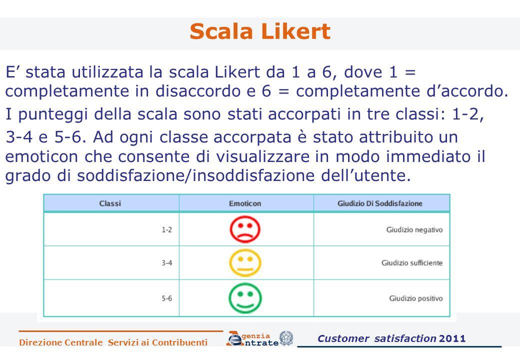 Direzione Centrale Servizi ai Contribuenti Scala Likert E stata utilizzata la scala Likert da 1 a 6, dove 1 = completamente in disaccordo e 6 = comple