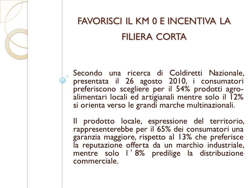 FAVORISCI IL KM 0 E INCENTIVA LA FILIERA CORTA Secondo una ricerca di Coldiretti Nazionale, presentata il 26 agosto 2010, i consumatori preferiscono s