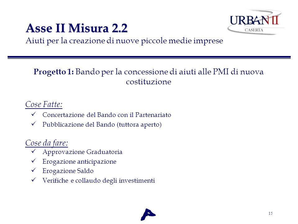 15 Asse II Misura 2.2 Asse II Misura 2.2 Aiuti per la creazione di nuove piccole medie imprese Progetto 1: Bando per la concessione di aiuti alle PMI