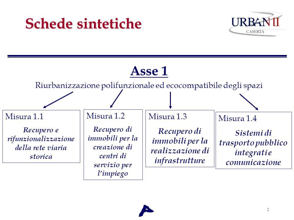 2 Schede sintetiche Asse 1 Riurbanizzazione polifunzionale ed ecocompatibile degli spazi Misura 1.1 Recupero e rifunzionalizzazione della rete viaria