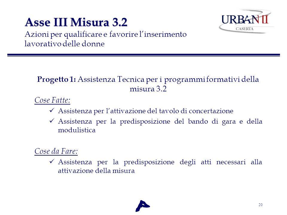 20 Asse III Misura 3.2 Asse III Misura 3.2 Azioni per qualificare e favorire linserimento lavorativo delle donne Progetto 1: Assistenza Tecnica per i