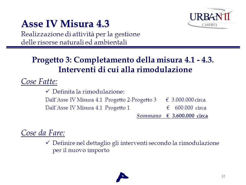 32 Progetto 3: Completamento della misura 4.1 - 4.3. Interventi di cui alla rimodulazione Cose Fatte: Definita la rimodulazione: DallAsse IV Misura 4.