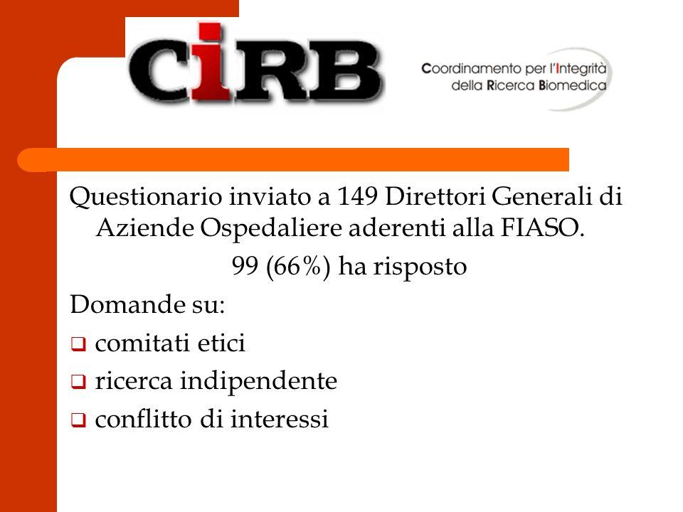 Questionario inviato a 149 Direttori Generali di Aziende Ospedaliere aderenti alla FIASO.