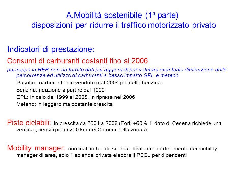 A.Mobilità sostenibile (1 a parte) disposizioni per ridurre il traffico motorizzato privato Indicatori di prestazione: Consumi di carburanti costanti fino al 2006 purtroppo la RER non ha fornito dati più aggiornati per valutare eventuale diminuzione delle percorrenze ed utilizzo di carburanti a basso impatto GPL e metano Gasolio: carburante più venduto (dal 2004 più della benzina) Benzina: riduzione a partire dal 1999 GPL: in calo dal 1999 al 2005, in ripresa nel 2006 Metano: in leggero ma costante crescita Piste ciclabili: in crescita da 2004 a 2008 (Forlì +60%, il dato di Cesena richiede una verifica), censiti più di 200 km nei Comuni della zona A.