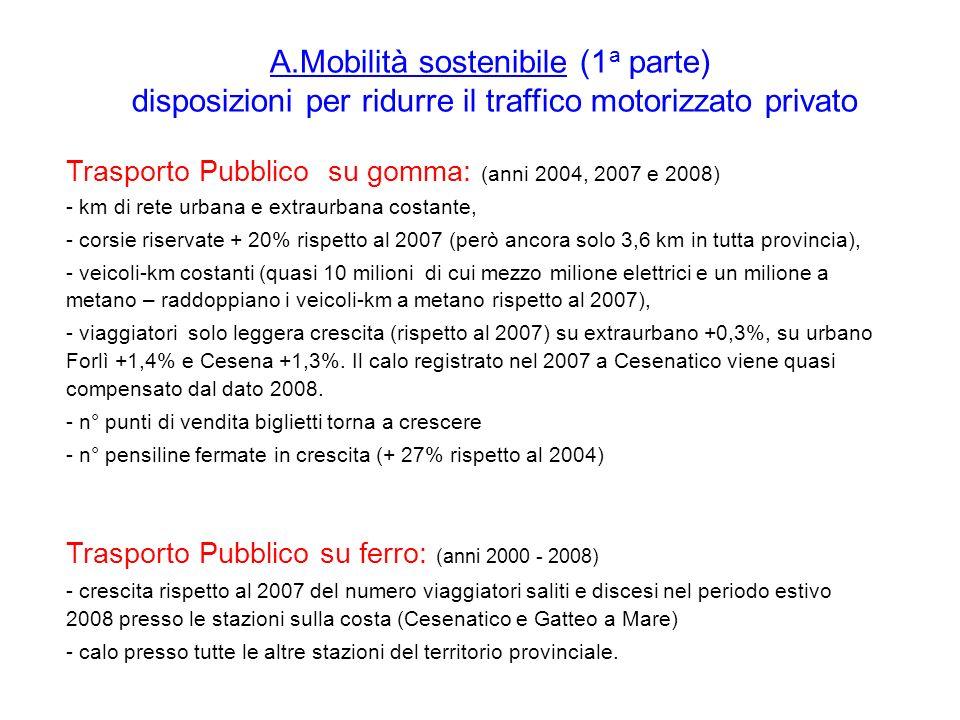 A.Mobilità sostenibile (1 a parte) disposizioni per ridurre il traffico motorizzato privato Trasporto Pubblico su gomma: (anni 2004, 2007 e 2008) - km di rete urbana e extraurbana costante, - corsie riservate + 20% rispetto al 2007 (però ancora solo 3,6 km in tutta provincia), - veicoli-km costanti (quasi 10 milioni di cui mezzo milione elettrici e un milione a metano – raddoppiano i veicoli-km a metano rispetto al 2007), - viaggiatori solo leggera crescita (rispetto al 2007) su extraurbano +0,3%, su urbano Forlì +1,4% e Cesena +1,3%.