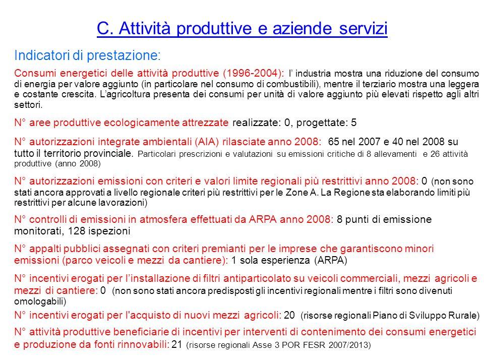 C. Attività produttive e aziende servizi Indicatori di prestazione: Consumi energetici delle attività produttive (1996-2004): l industria mostra una r