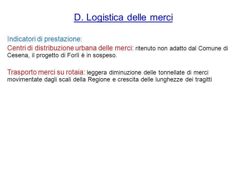 D. Logistica delle merci Indicatori di prestazione: Centri di distribuzione urbana delle merci: ritenuto non adatto dal Comune di Cesena, il progetto