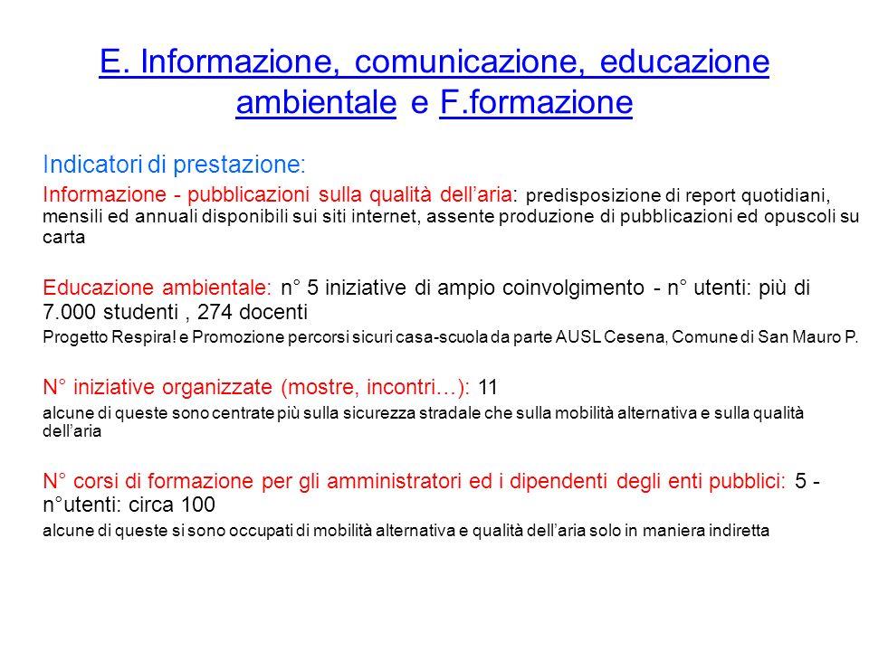E. Informazione, comunicazione, educazione ambientale e F.formazione Indicatori di prestazione: Informazione - pubblicazioni sulla qualità dellaria: p