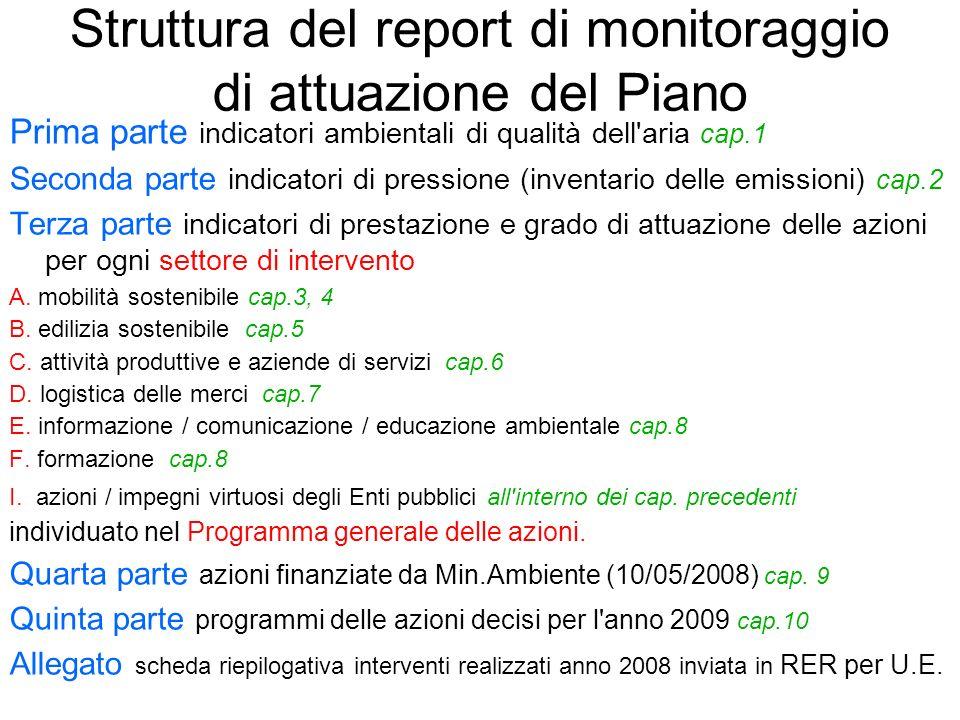 Struttura del report di monitoraggio di attuazione del Piano Prima parte indicatori ambientali di qualità dell aria cap.1 Seconda parte indicatori di pressione (inventario delle emissioni) cap.2 Terza parte indicatori di prestazione e grado di attuazione delle azioni per ogni settore di intervento A.