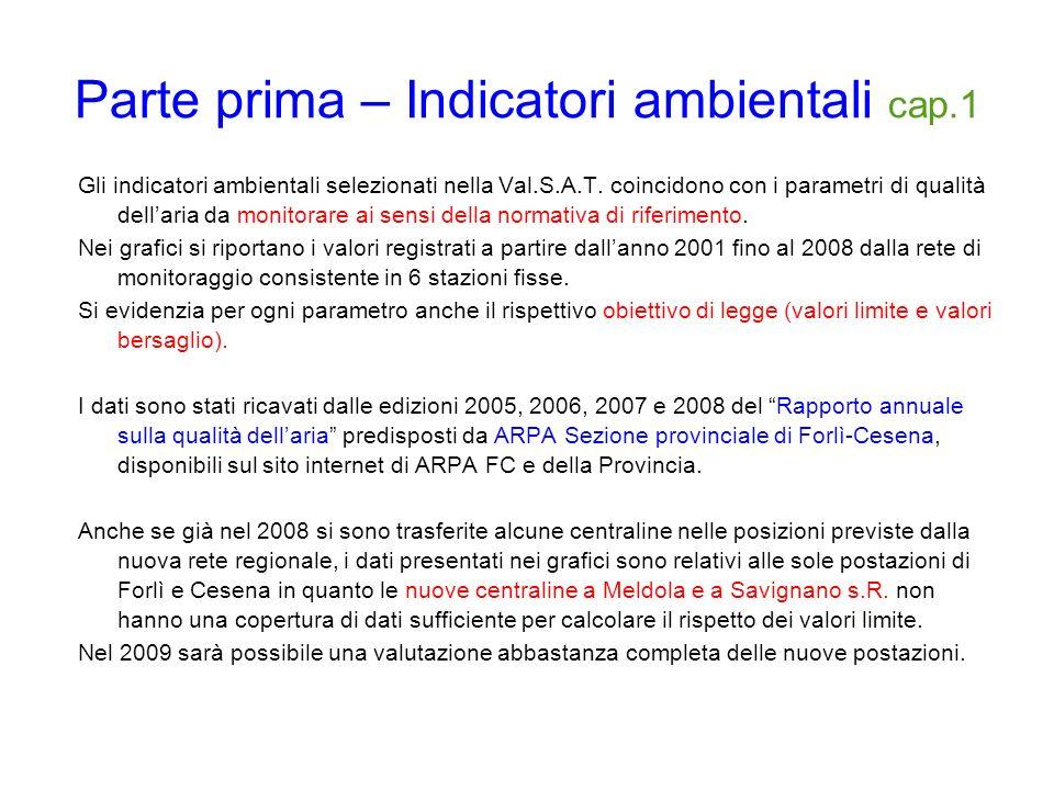 Parte prima – Indicatori ambientali cap.1 Gli indicatori ambientali selezionati nella Val.S.A.T. coincidono con i parametri di qualità dellaria da mon