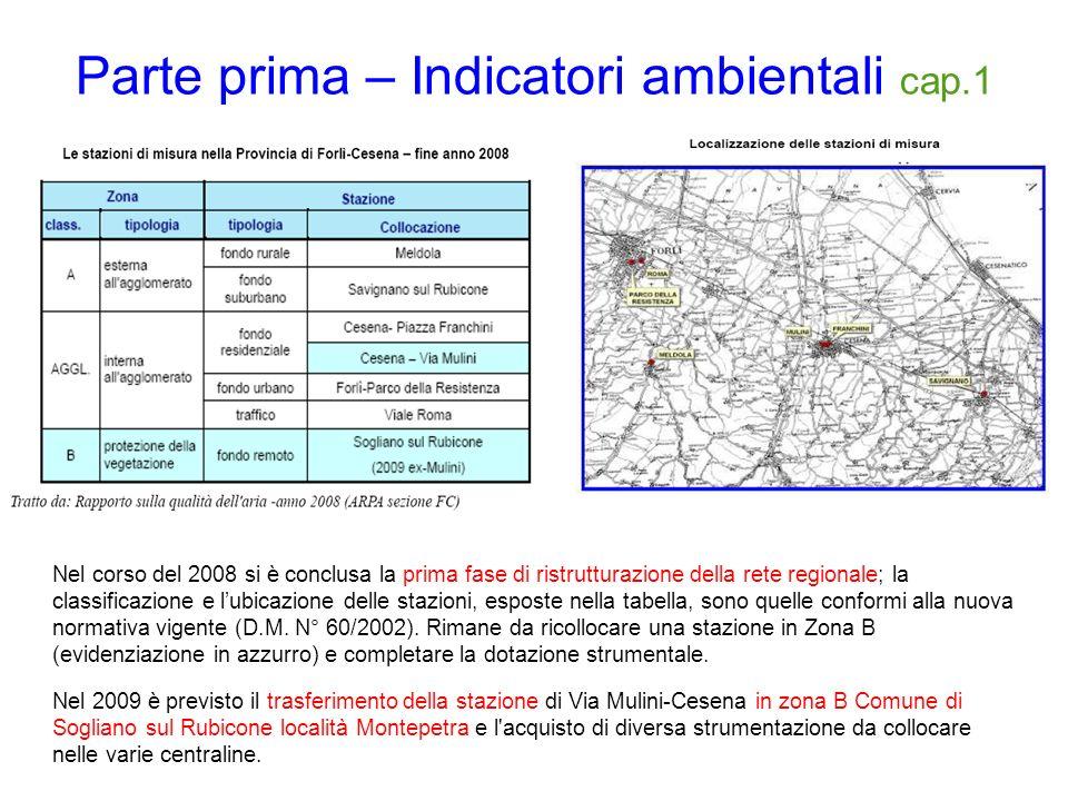 Parte prima – Indicatori ambientali cap.1 Nel corso del 2008 si è conclusa la prima fase di ristrutturazione della rete regionale; la classificazione e lubicazione delle stazioni, esposte nella tabella, sono quelle conformi alla nuova normativa vigente (D.M.