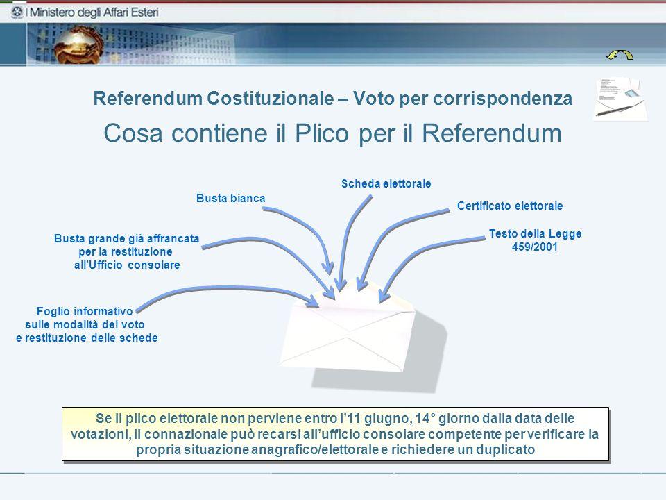 Referendum Costituzionale – Voto per corrispondenza Certificato elettorale Scheda elettorale Busta bianca Busta grande già affrancata per la restituzi